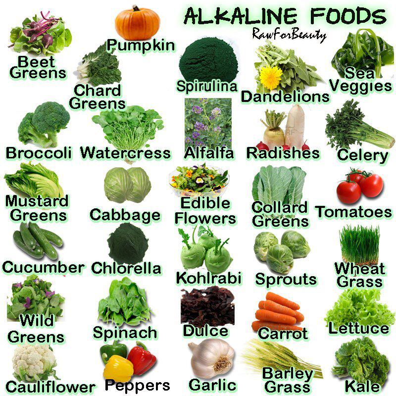 What Foods Make Your Body Alkaline
